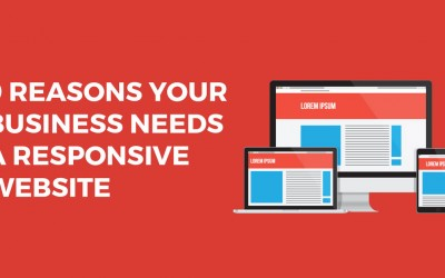 9 Reasons your business needs a Responsive Website